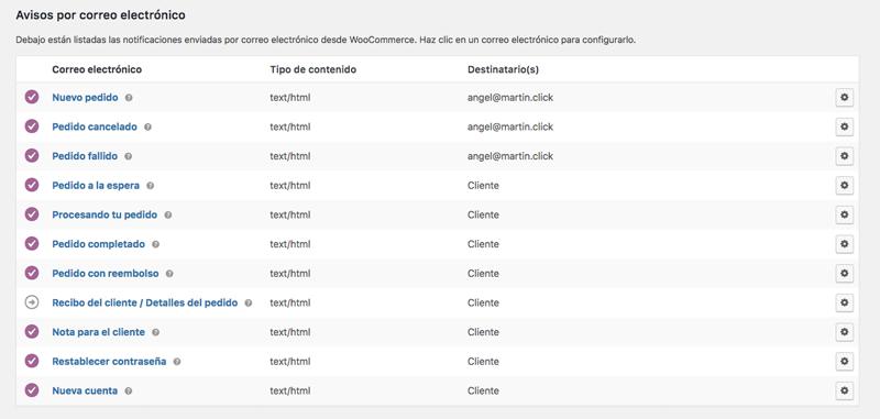 Panel de notificaciones por correo electrónico de WooCommerce