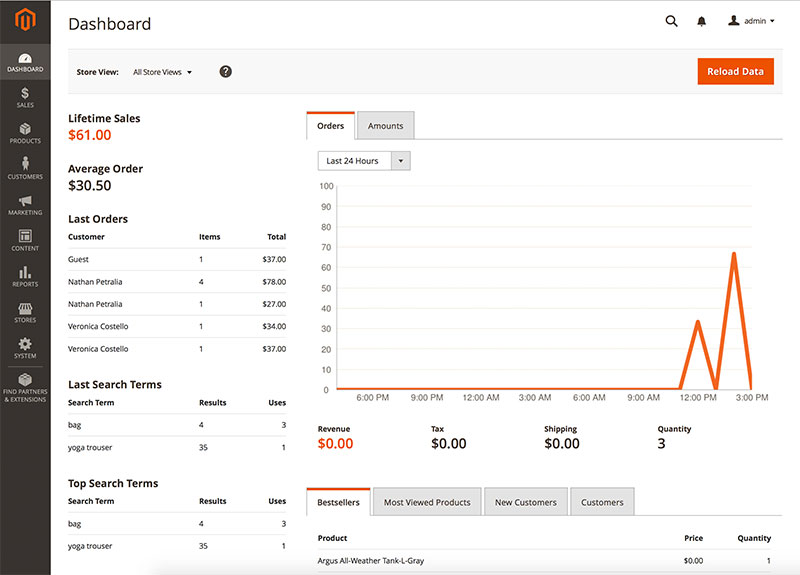 Diferencias entre Magento, PrestaShop, Shopify y WooCommerce - Vista del panel de control de Magento