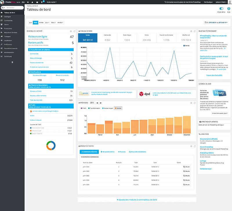 Diferencias entre Magento, PrestaShop, Shopify y WooCommerce - Vista del panel de control de PrestaShop.