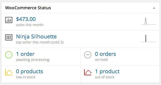 Diferencias entre Magento, PrestaShop, Shopify y WooCommerce - Vista del panel de control de WooCommerce.