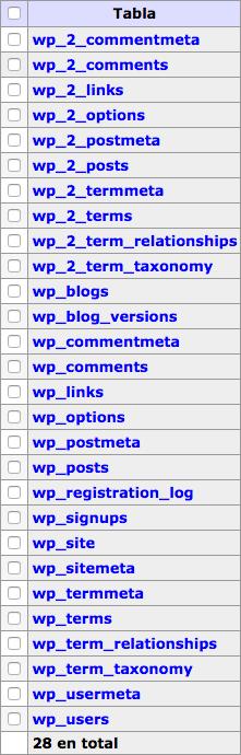 """Listado de tablas que componen la base de datos de WordPress Multisite. Se pueden apreciar las tablas con id=""""_2"""" que pertenecen al segundo site"""